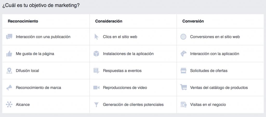 objetivos-de-campan%cc%83as-de-anuncios-en-facebook