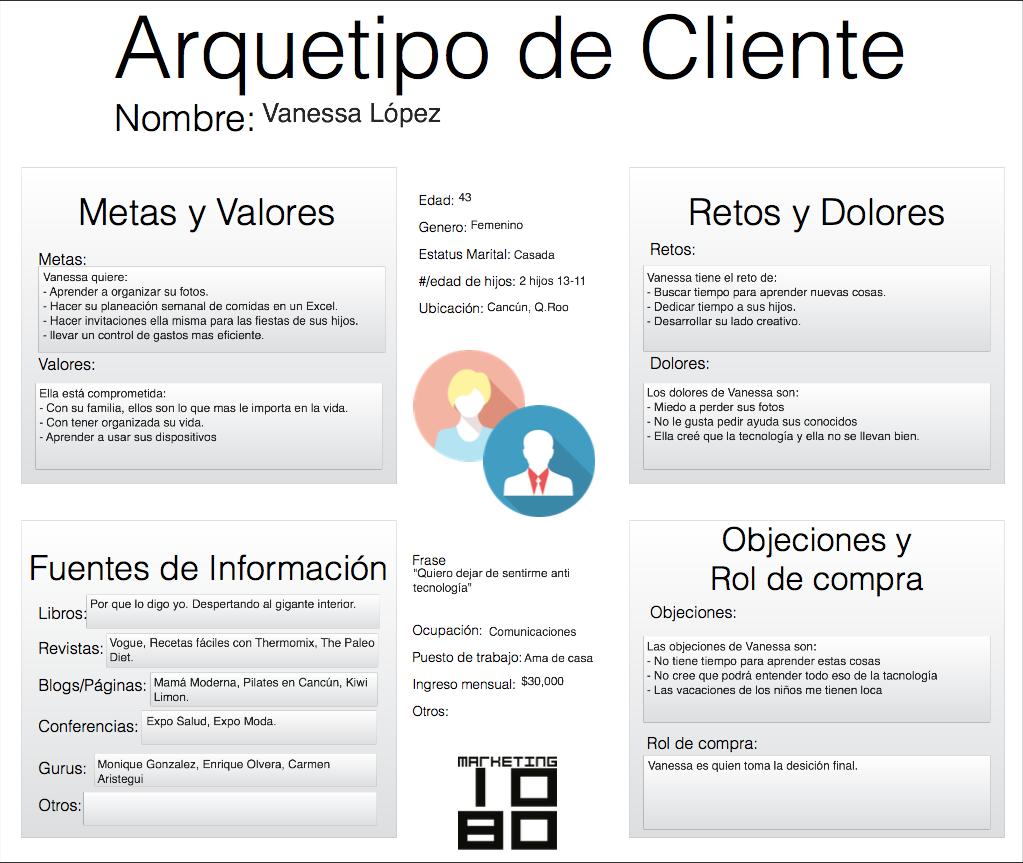 Plantilla_GRATIS_Buyer Persona_Aatar de Cliente