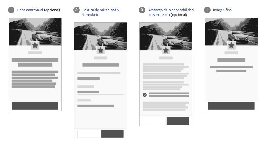 estructura-de-anuncio-para-captar-clientes-potenciales-en-facebook