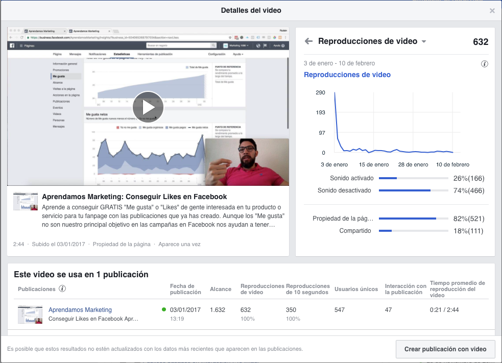 Estadísticas de reproduccones de video - Facebook Insights