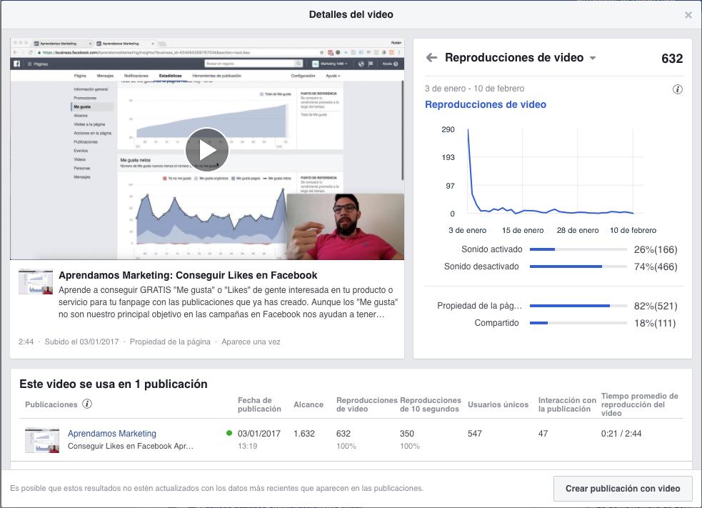 Estadísticas de reproduccones de video - Facebook Insights