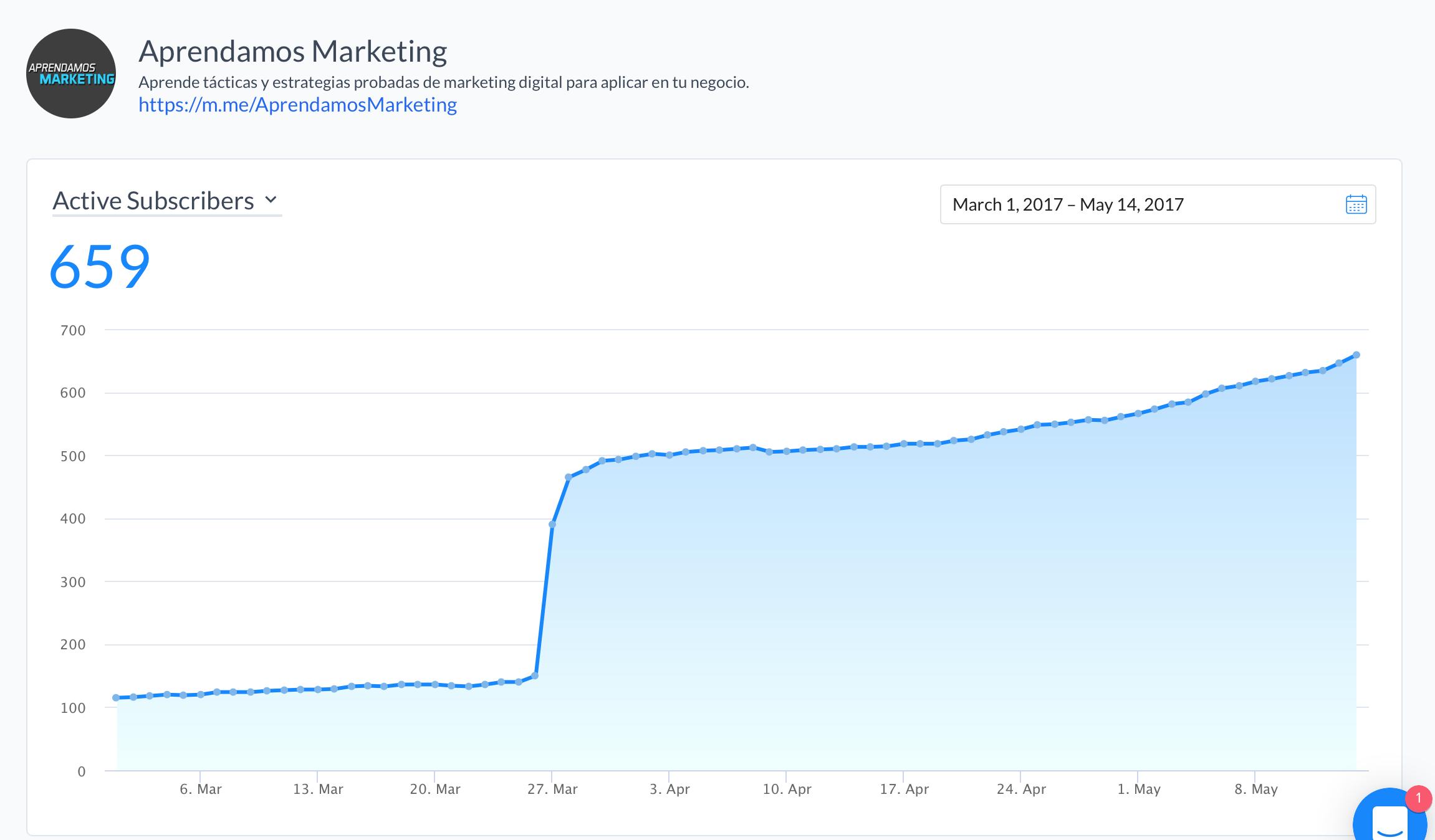 dashboard-bot-marketing-messenger