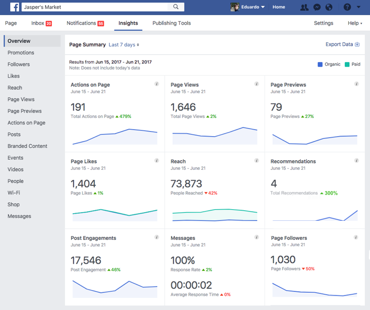 Nuevas-métricas-en-facebook-interacción