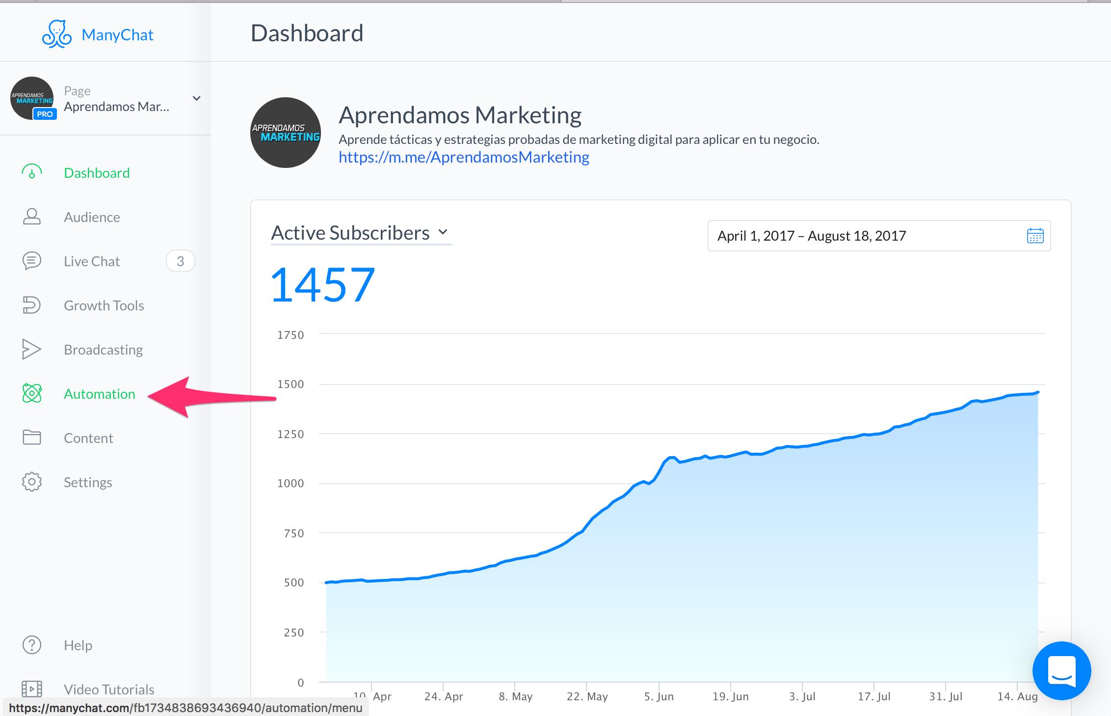 Automatización-Mensaje_de_Bienvenida_en_ManyChat-Messenger-Marketing