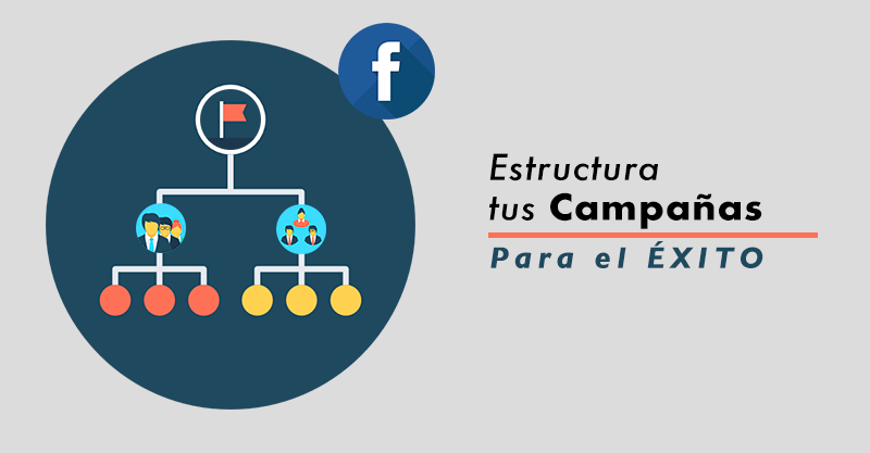 Cómo estructurar Campañas altamente efectivas en Facebook.