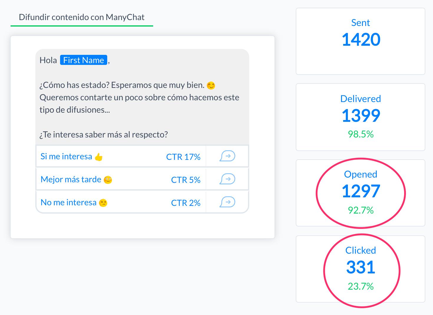 Metricas_en_campañas_de_difusión_-_crear_tu_bot_en_Messenger