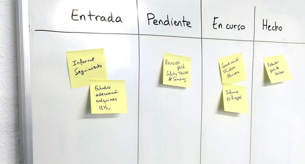 tableros de KanBan - productividad y marketing