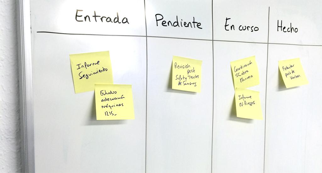 tableros de KanBan - productividad y marketing