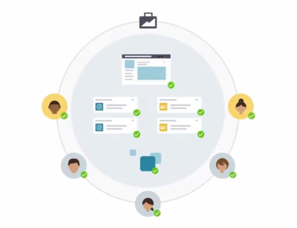 Estructura-del-administrador-comercial-de-facebook