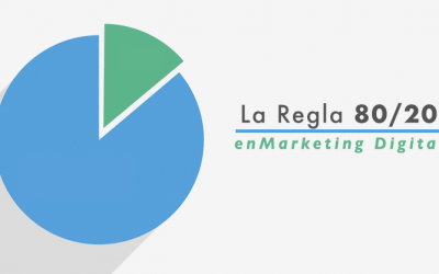 El principio de Pareto aplicado a Marketing