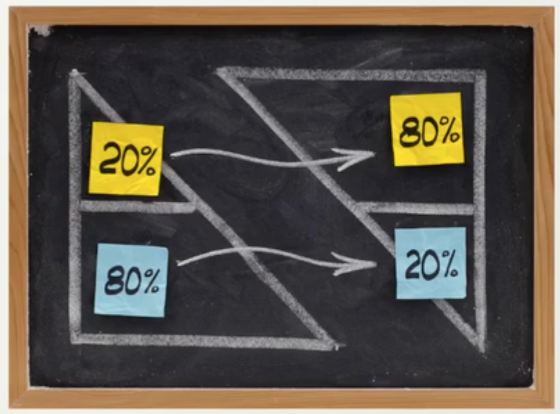 Principio de Pareto aplicado al Marketing