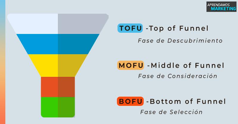 Embudo-de-ventas-simplificado-1