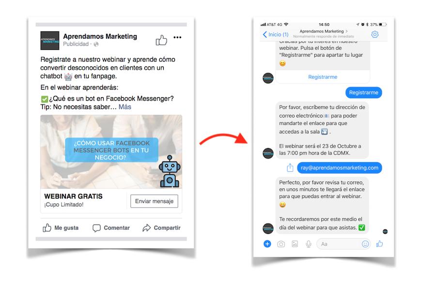Flujo para recolectar leads - Estrategias para captar prospectos con un chatbot en Messenger