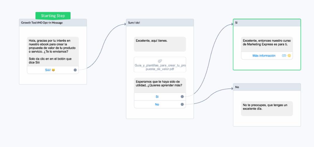 secuencia contenido + seguimiento - Estrategias para captar prospectos con un chatbot en Messenger