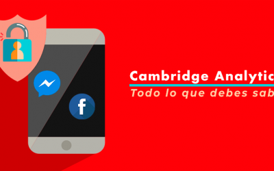 Cambridge Analytica: Todo lo que debes saber.