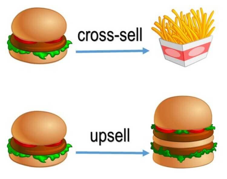 upsell-crosssell-aprendamos marketing
